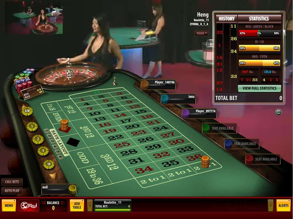 фортуна отзыв казино онлайн