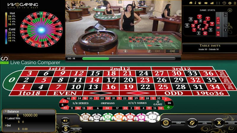 New Mobile Roulette Interface Available at Vivo Gaming
