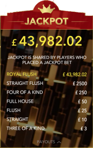 caribbean stud poker progressive jackpot payout table