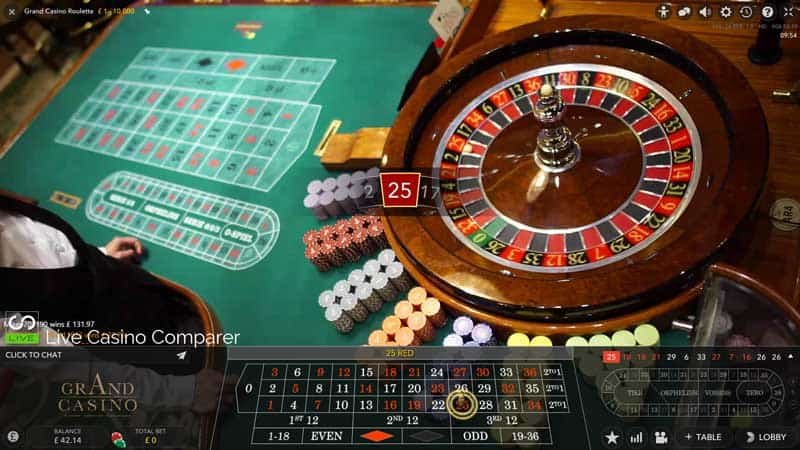 Live dealer in 2017 - Grand Casino Bucharest