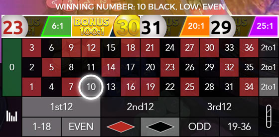 authentic lucky ball roulette betting grid