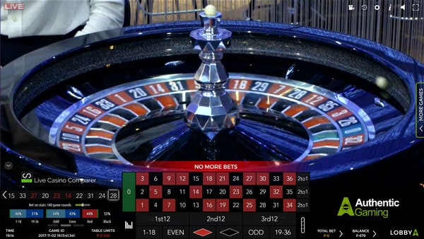 Authentic Casino Floor Roulette table closeup