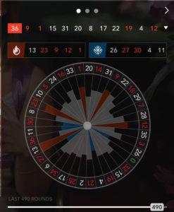 evolution roulette statistics
