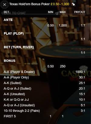 Evolution live texas holdem bonus poker payout guide