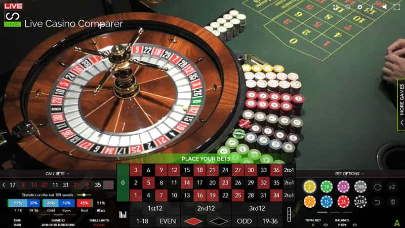 St Vincent Resort Live Roulette table