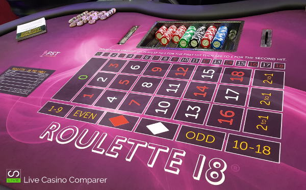 stephen au yeung Roulette 18