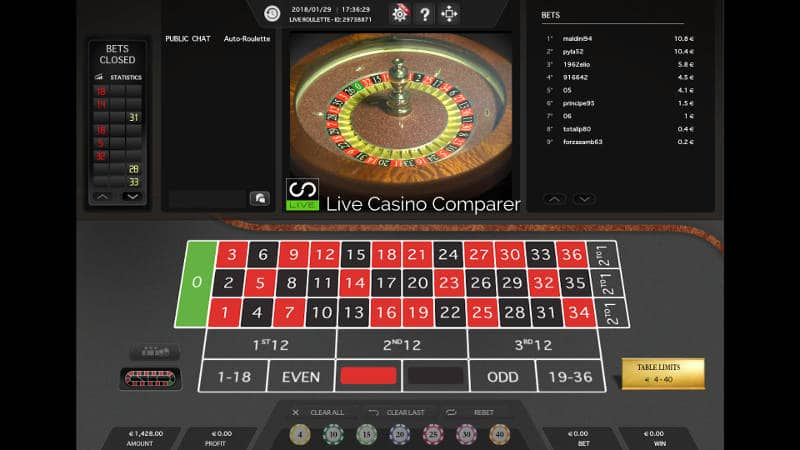 Medialive Casino Review – Medialive Live Dealer Games