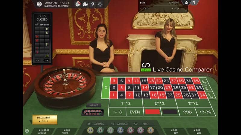 Roulette tables for hire uk