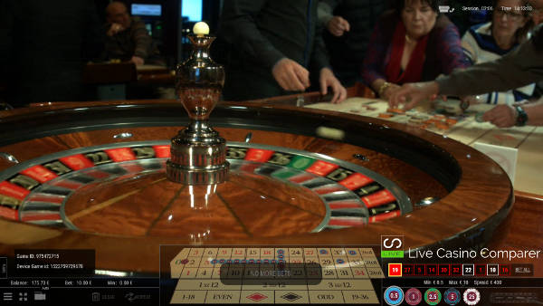 Close up of roulette 360 wheel