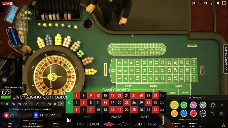 Authentic Royal Casino live roulette Overhead