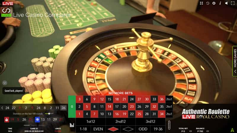 Authentic Royal Casino Roulette