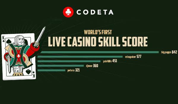 codeta skill score