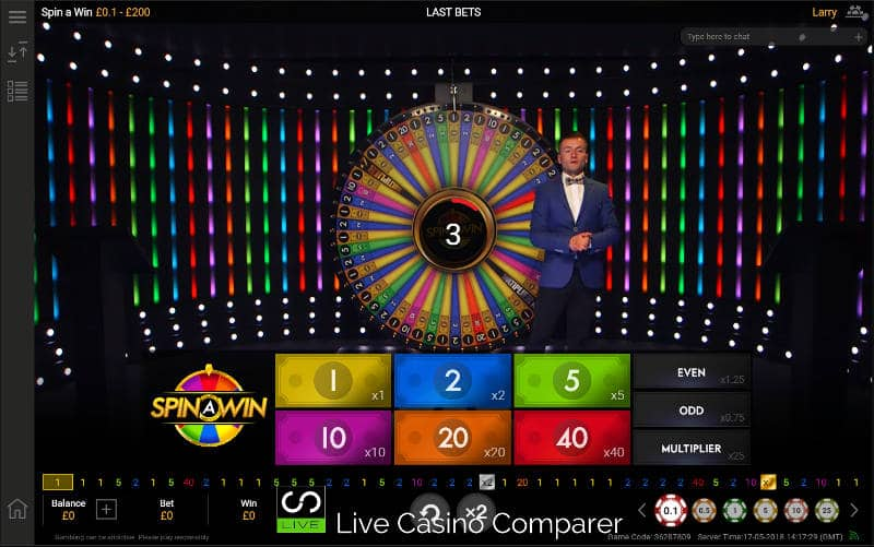 playtech wheel of fortune Spin A Win