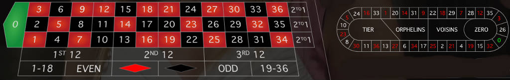 Roulette betting Grid and Racetrack for low stakes live roulette tables
