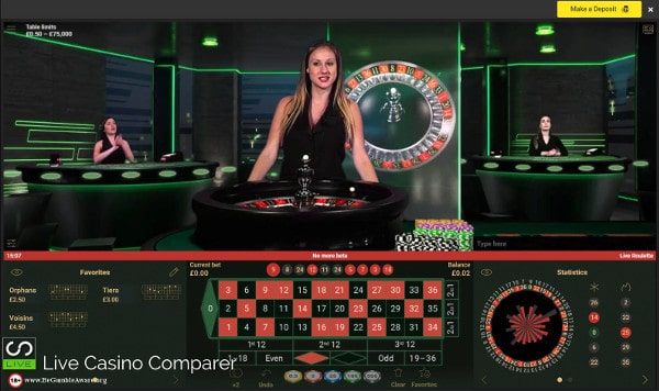 Unibet Virtual Studio Live Roulette