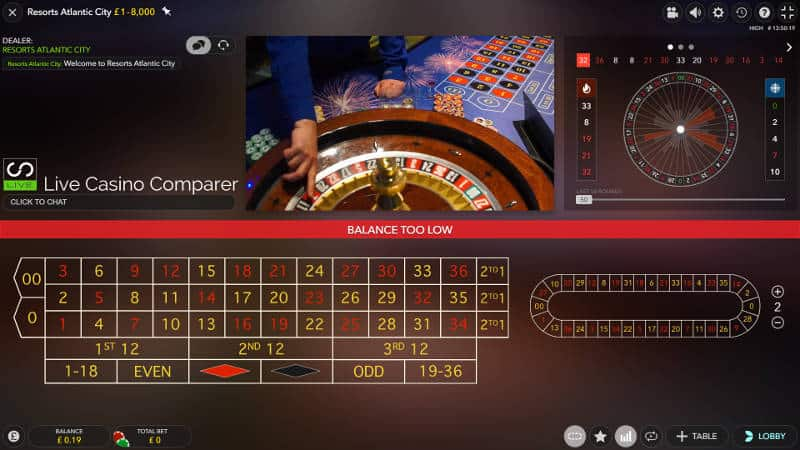 Atlantic City Resorts Roulette mixed