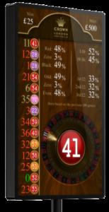spread bet roulette billboard showing results