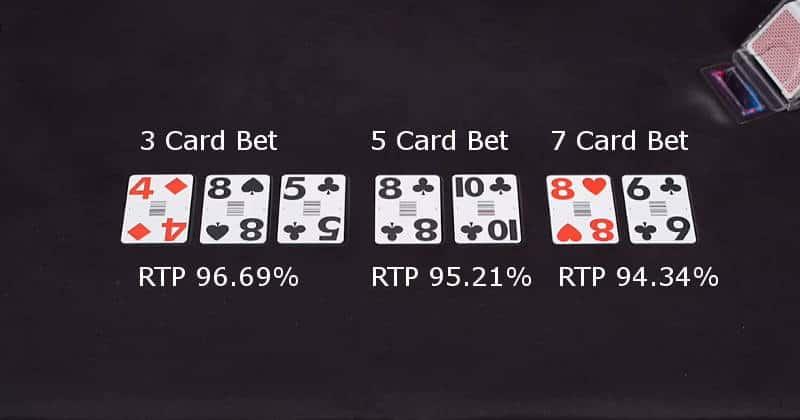 Cards dealt on table