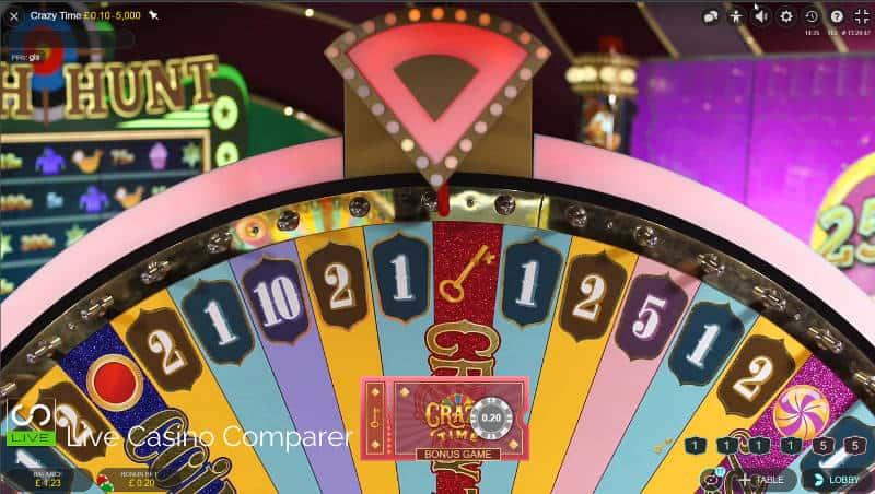 close up of winning crazy time bonus segment