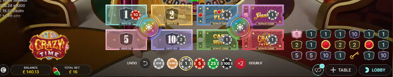 neils crazy time betting layout