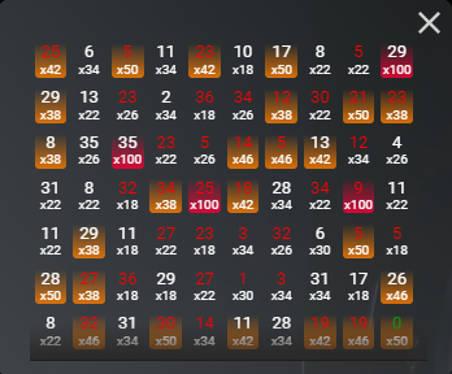 spin&Win Loss
