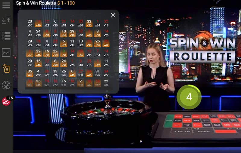 statistics for spin & win Roulette