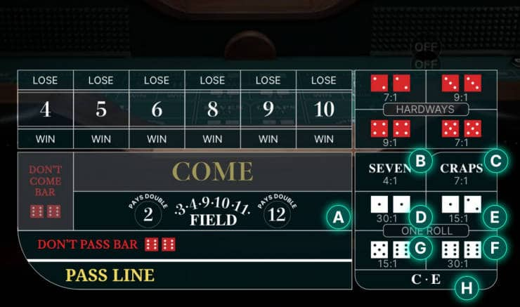 One Roll bets on Live Craps