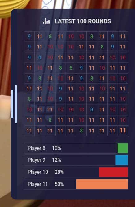 32 cards game statistics