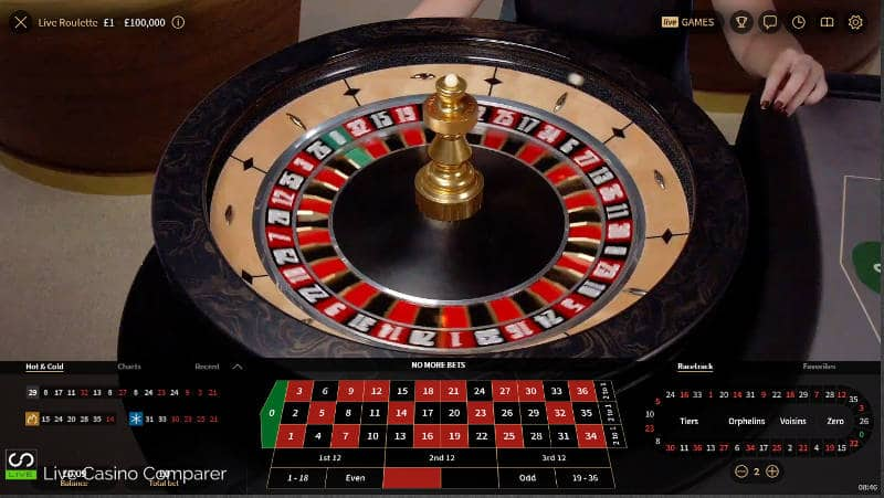 NetEnt Live Roulette Review - a detailed look at this Live Casino Game