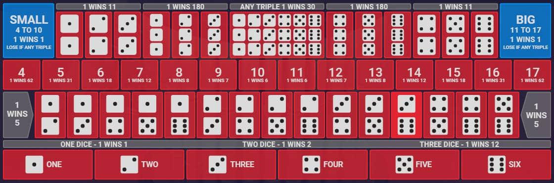 ezugi live sic bo betting grid