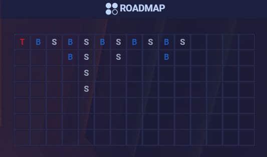 ezugi sic bo road map