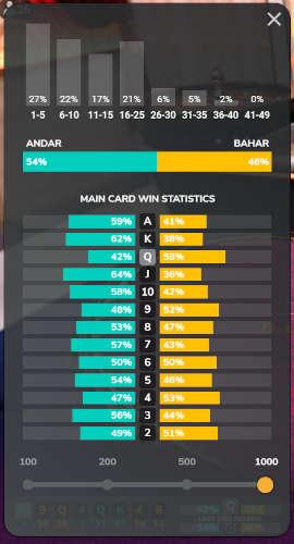 playtech andar bahar full stats