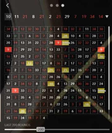 lightning roulette statistics