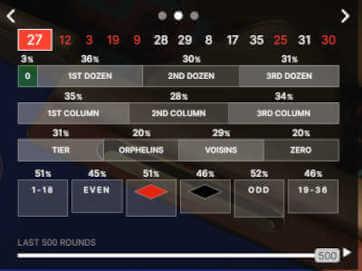 auto roulette stats in columns