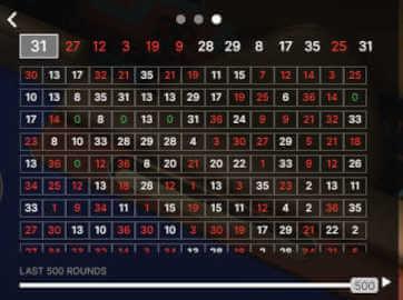 auto roulette number grid statistics