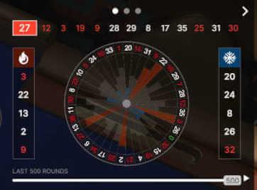 auto roulette wheel statistics