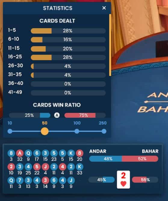 pragmatic play Andar Bahar statistics